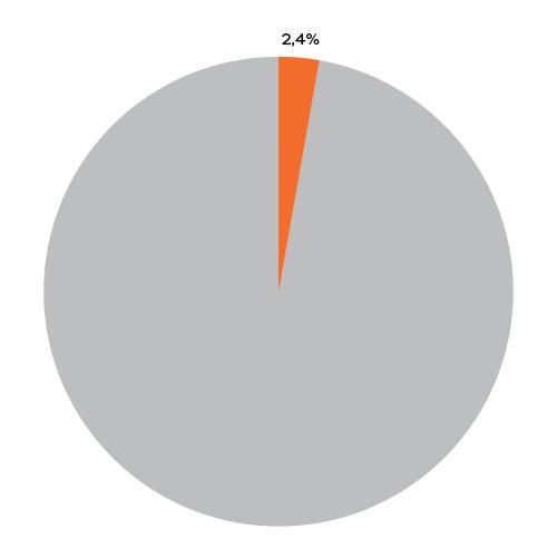 Kaavio yritysblogin konversiosta